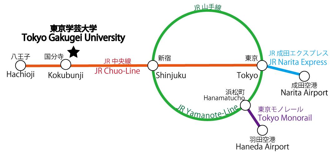 Access - Hachiōji map